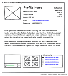 Wireframe to plan a good website