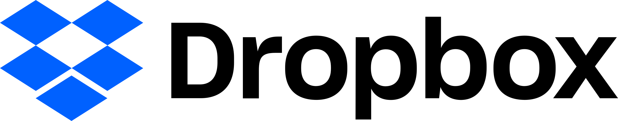 Dropbox backup in the cloud