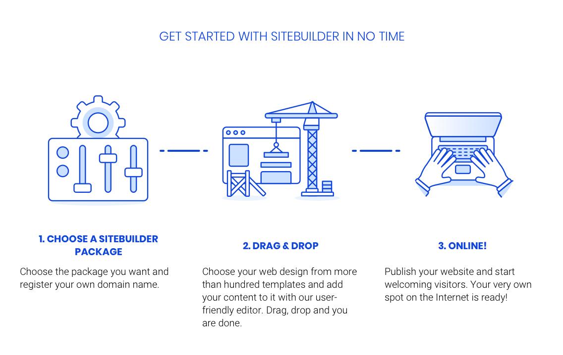 get-started-with-sitebuilder
