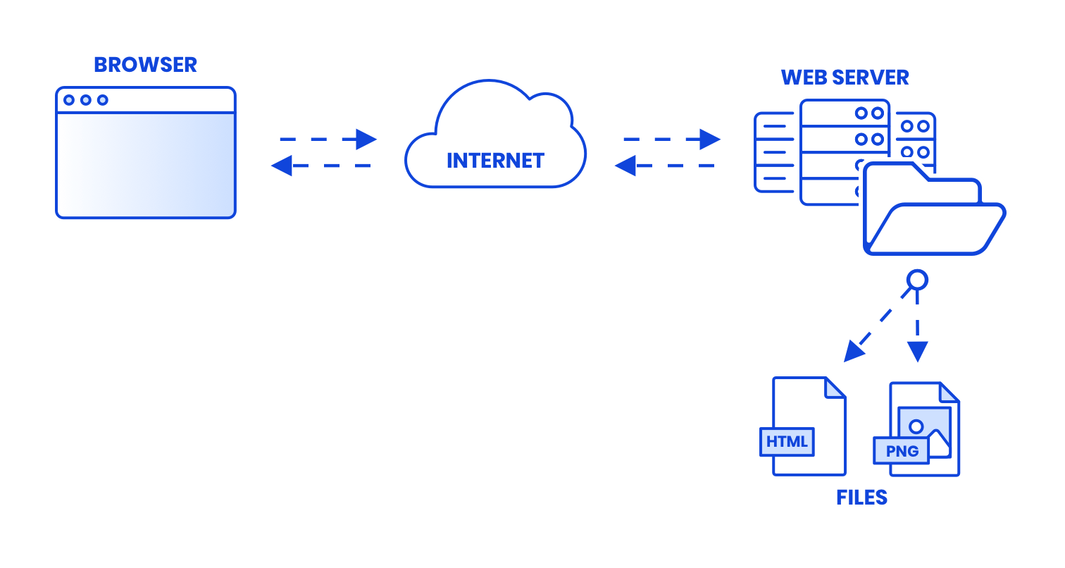 what-is-caching-files-EN