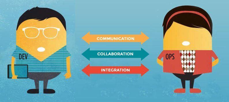 Communication entre les développeurs et les équipes opérationnelles est décisif
