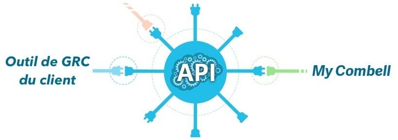 Nouvelle API de Combell