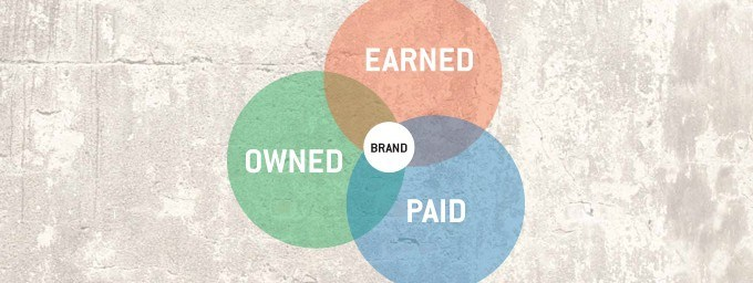 earned owned en paid media