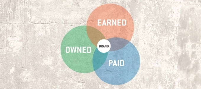 earned owned en paid media