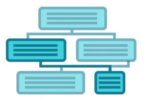 Een sitemap zorgt voor snellere indexatie