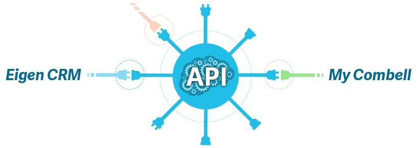 Nieuw Combell API voor Resellers