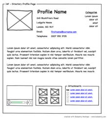 Wireframe voor de planning van een goede website