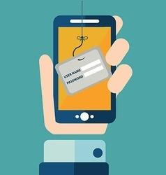 Phishing mail herkennen
