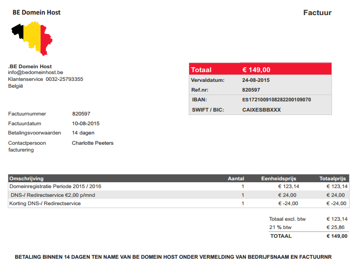Domain name scam - fake invoices