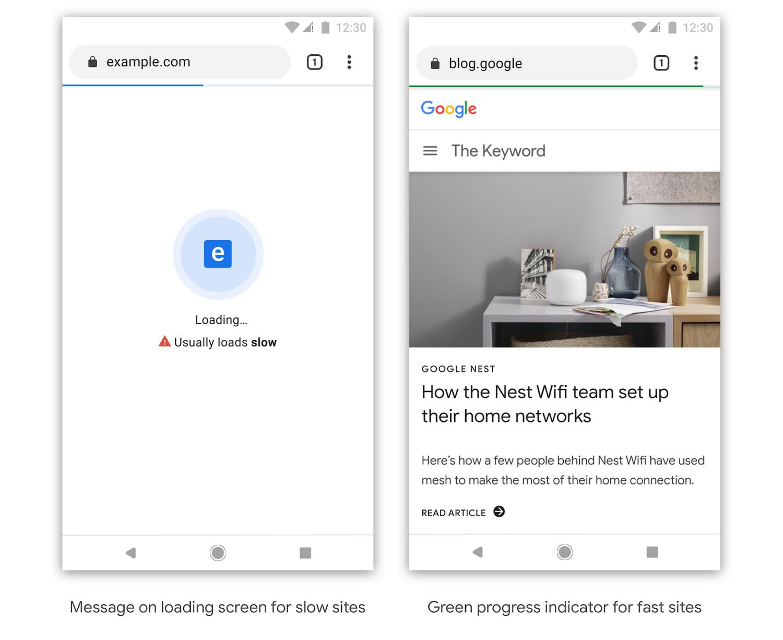 Google boodschap op trage websites