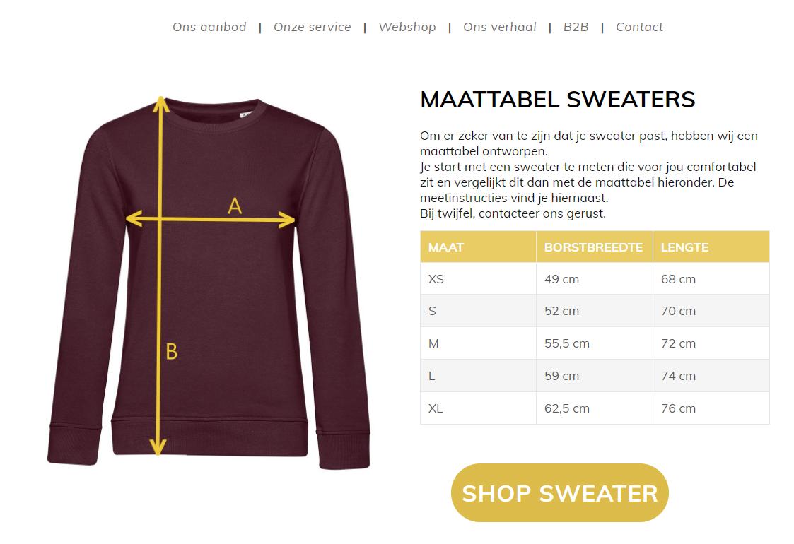 Meet Maurice gepersonaliseerde sweaters