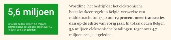 de-tijd-black-friday