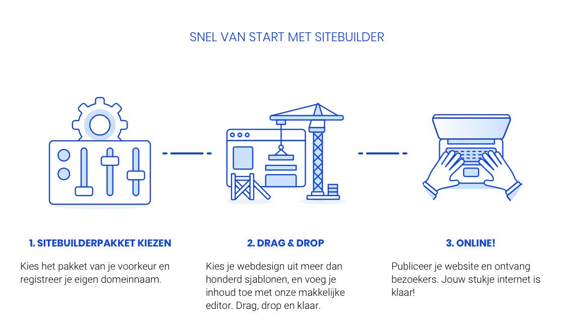 Snel van start met SiteBuilder